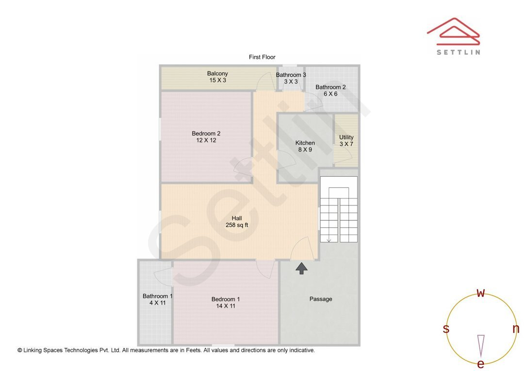 7bhk House For Sale In Hsr Layout Settlin