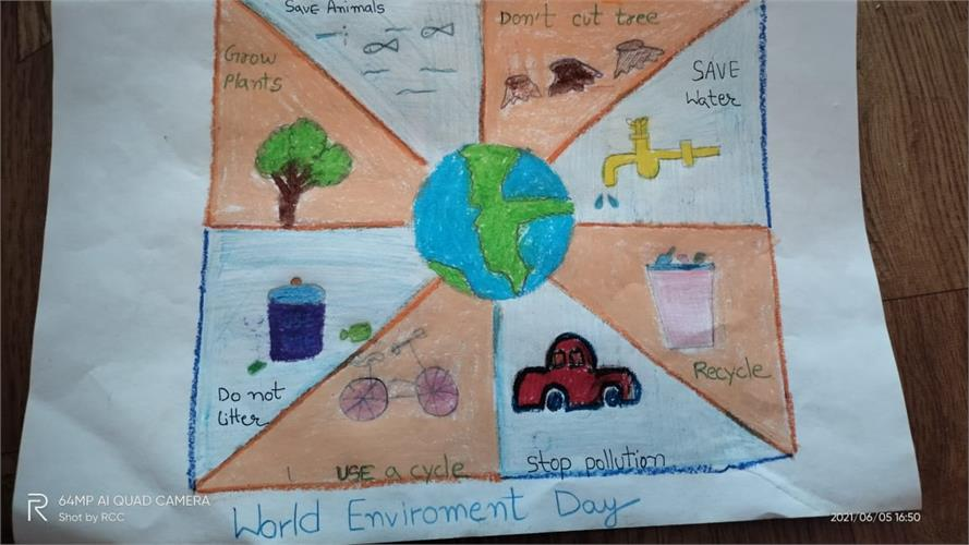 Environment day 2021