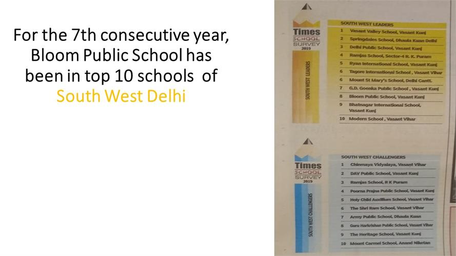 For the 7th consecutive year, Bloom Public School has been in top 10 schools  of South West Delhi