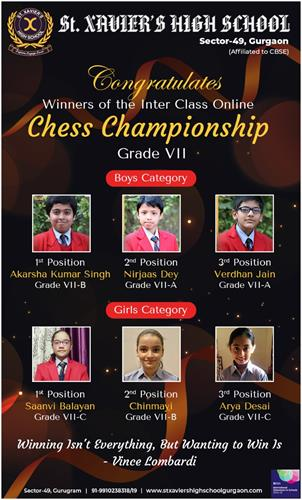 Result Of The Online Inter Class Chess Championship