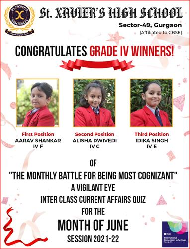 Result of the Monthly Quiz on Current Affairs