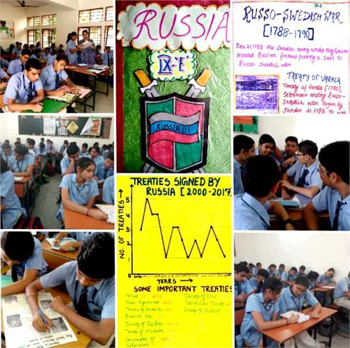 ISA ACTIVITY - COUNTRIES FOR INTERNATIONAL PEACE  CLASS IX