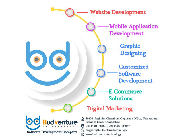 Best Web Development Company in Ahmedabad - 1/1