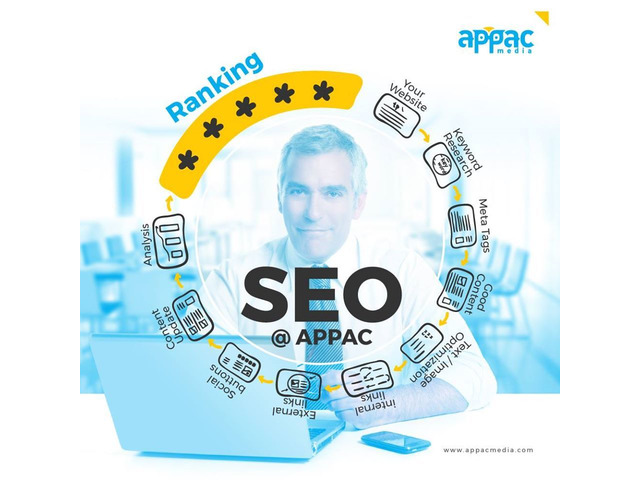 SEO Company in Coimbatore - Appac Media - 1/4