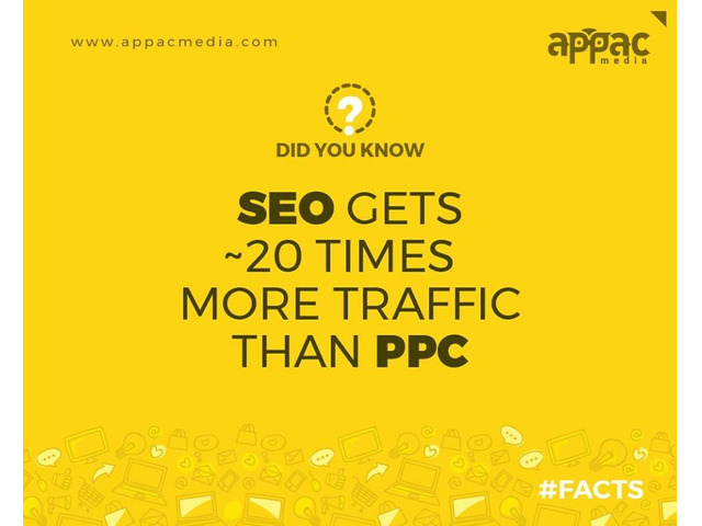 SEO Company in Coimbatore - Appac Media - 3/4