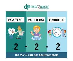 Dental Panache - Dental clinic in Gurgaon - Image 8/10