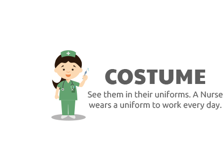 Costumes required for various professions