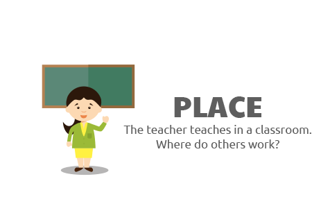 Places where people with different professions work