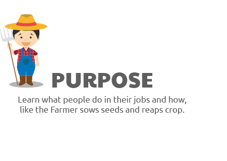 Purpose of Various Professions Play Shifu