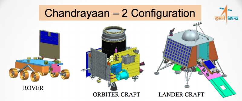 Chandrayaan-2 configuration