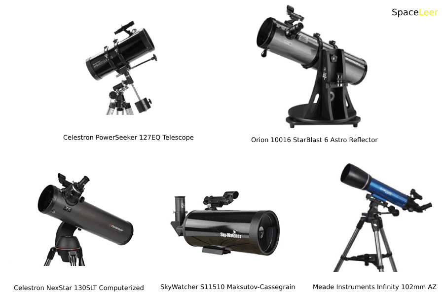 5 Affordable, High-Quality Telescopes To Consider For Seeing Planets