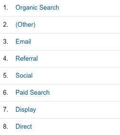 channel segments google analytics