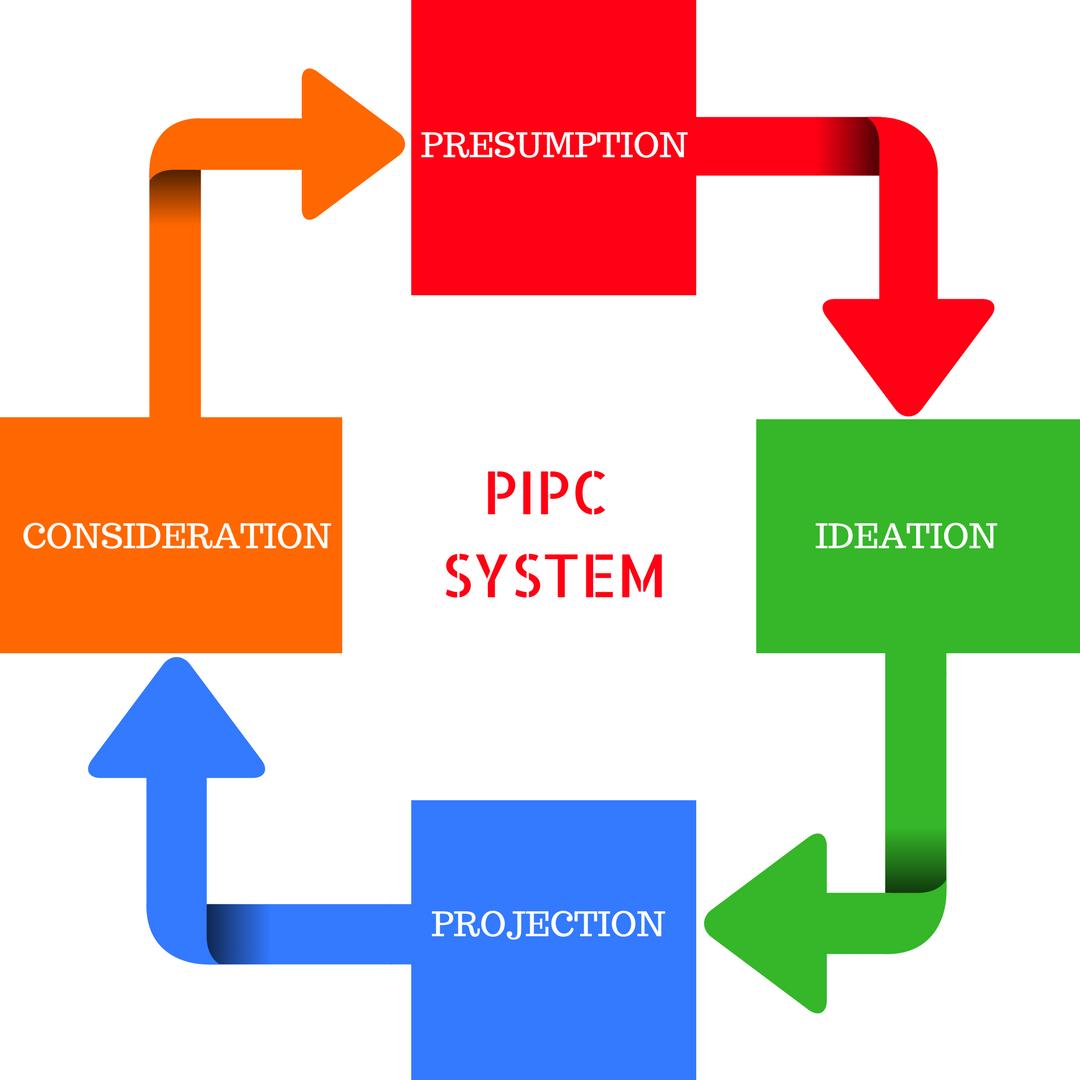 pipc System