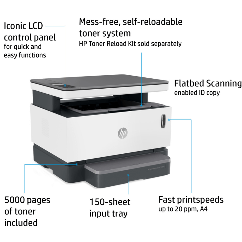 HP Neverstop Laser Printers