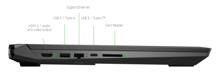 Packed with ports