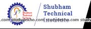 Shubham Technical Institute  Logo