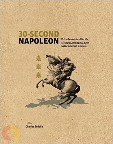 30-Second Napoleon ( Quarto)