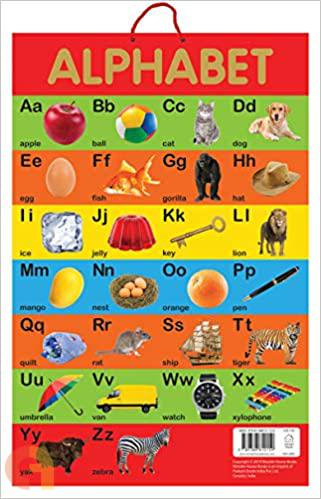 Alphabet  - Early Learning Educational Posters For Children