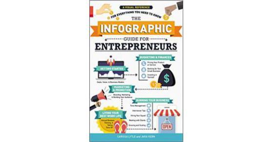 The Infographic Guide For Entrepreneurs Buy Tamil