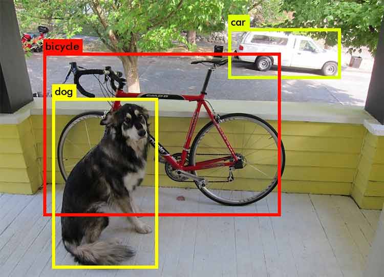 TensorFlow Object detection API