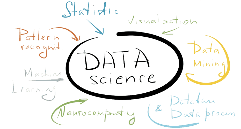Best Data Science Courses at Udemy