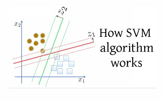 SVM: The go-to method machine learning algorithm