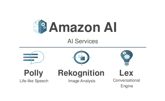 Amazon AI services to bring innovative technologies within developers reach