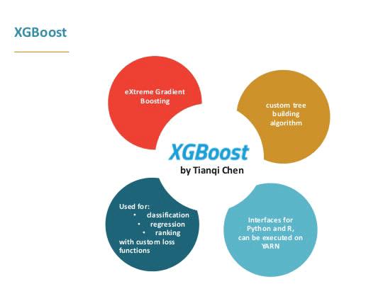 XGBoost