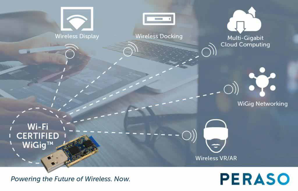 Peraso to provide the connectivity for wireless VR world