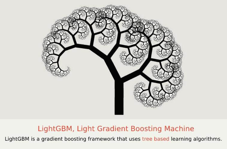 LightGBM: A Light Gradient Boosting Machine