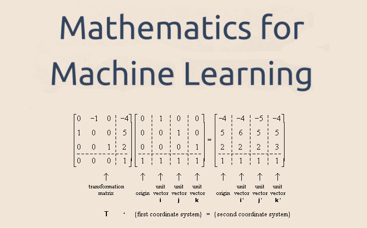 A Beginner Mathematics Book For Machine Learning.