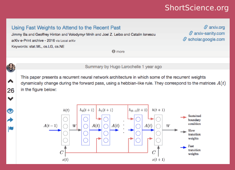 Shortscience.Org Allows Researchers To Publish Paper Summaries That Are Voted On And Ranked!