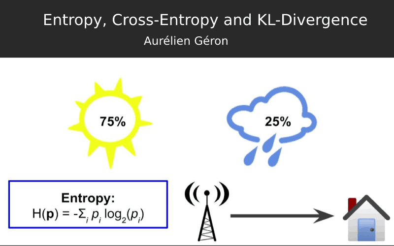 A Short Introduction to Entropy, Cross-Entropy and KL-Divergence | Aurelien Geron