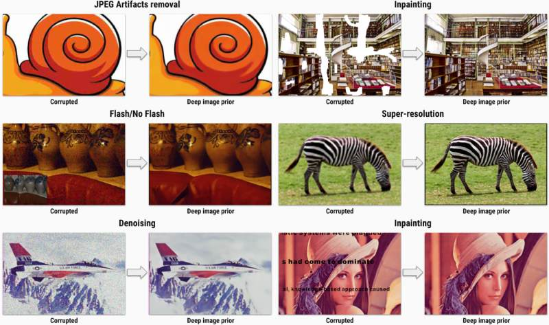 Deep Image Prior - Image restoration with neural networks but without learning