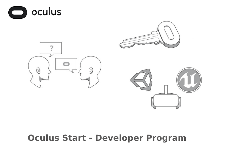 'Oculus Start' program to help Indies developer switch to VR development
