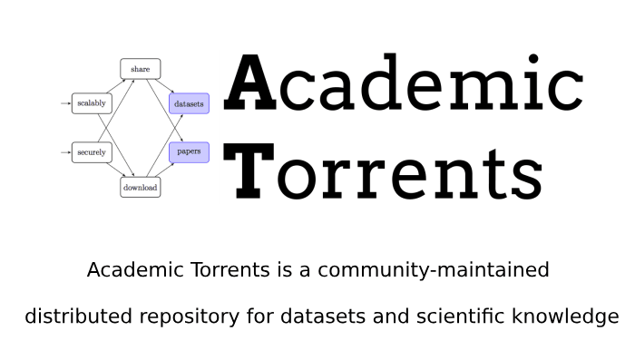 Academic Torrents: A Distributed System For Sharing Enormous Datasets.