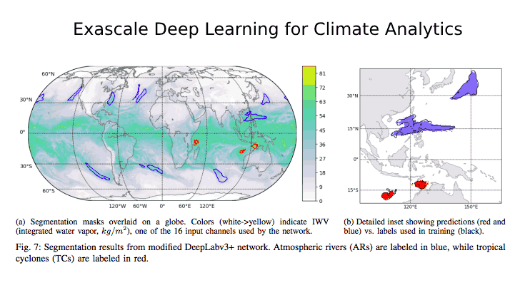 Exascale: Deep Learning For Climate Analytics
