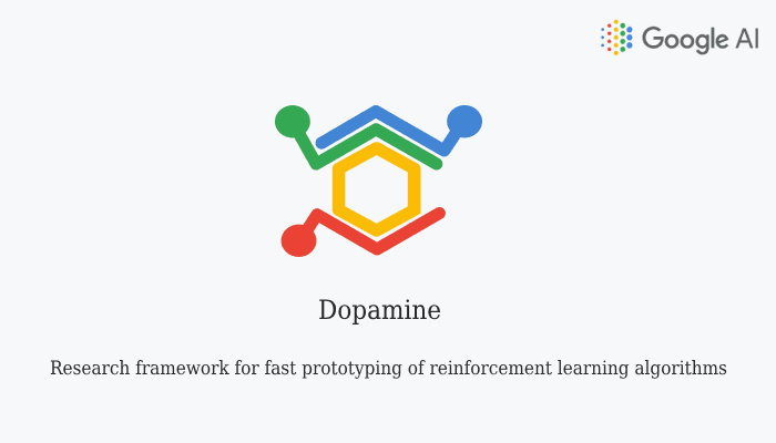 Dopamine - Research framework for fast prototyping of reinforcement learning algorithms.