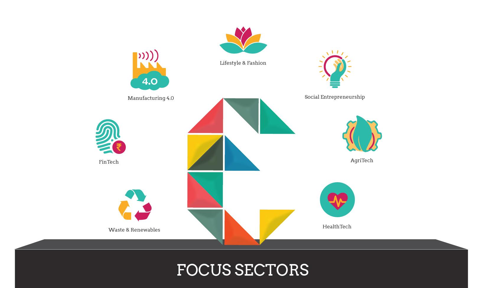 Social Startups In India