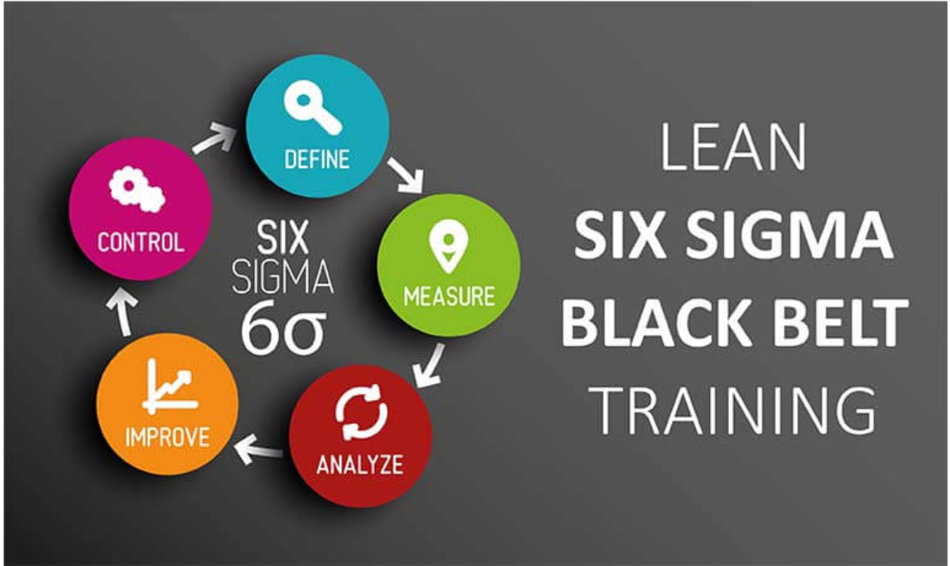 Lean Six Sigma Black Belt Course Tickets by ANGAD KUMAR, 7 Jun, 2019,  Kolkata Event