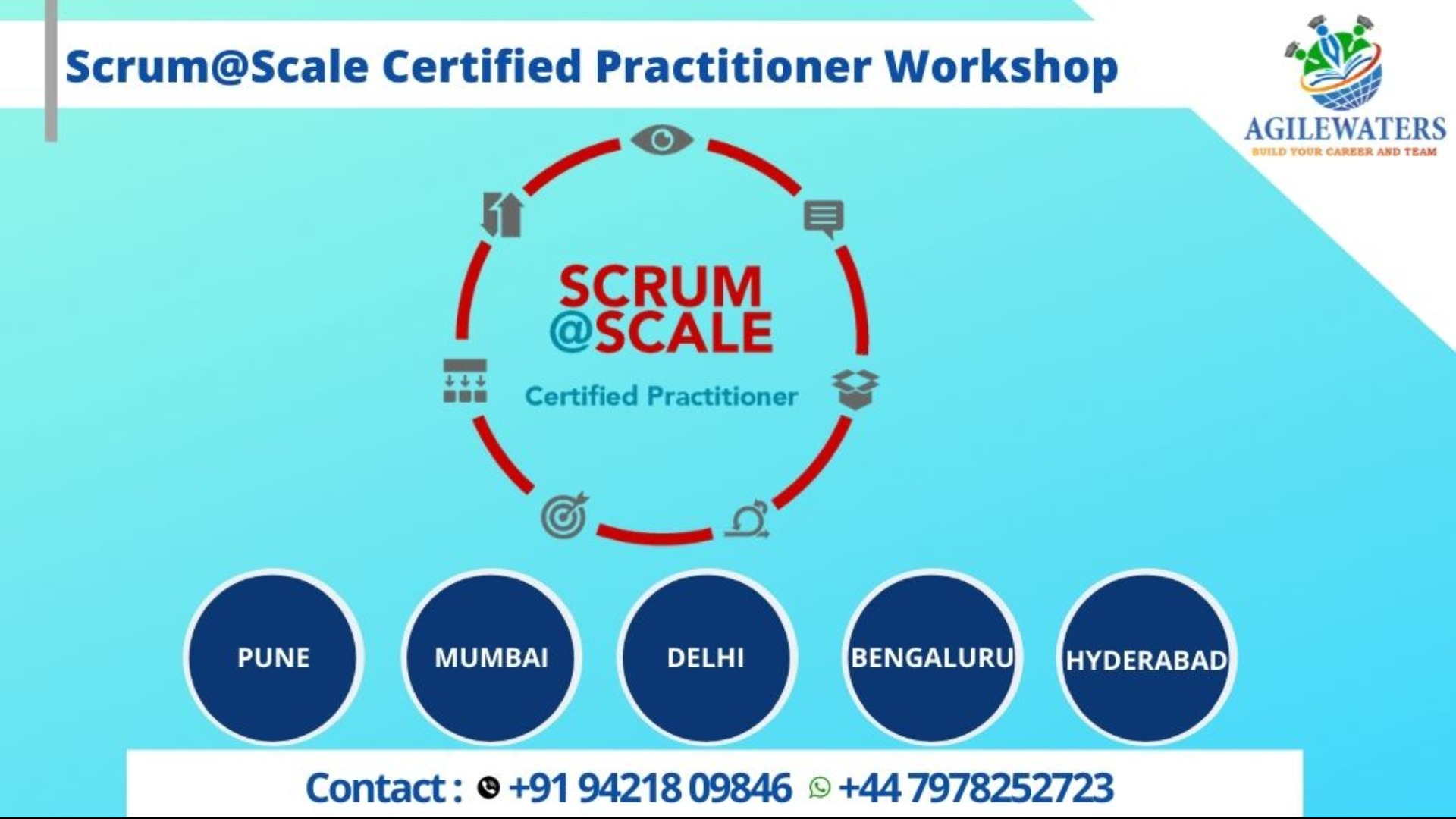 Certified Scrum Scale Practitioner 4 5 April 2020 Tickets By
