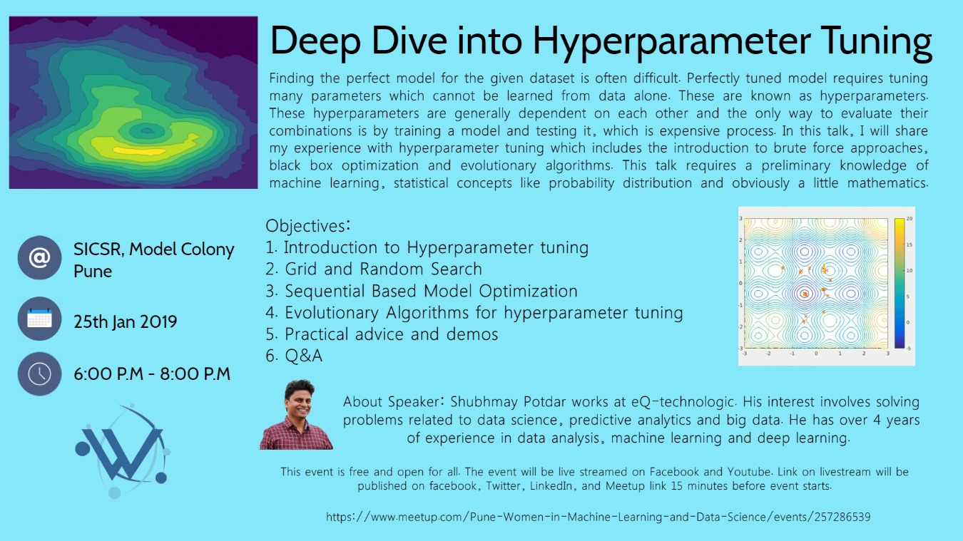 Deep Dive into Hyperparameter Tickets by WIMLDS, 25 Jan