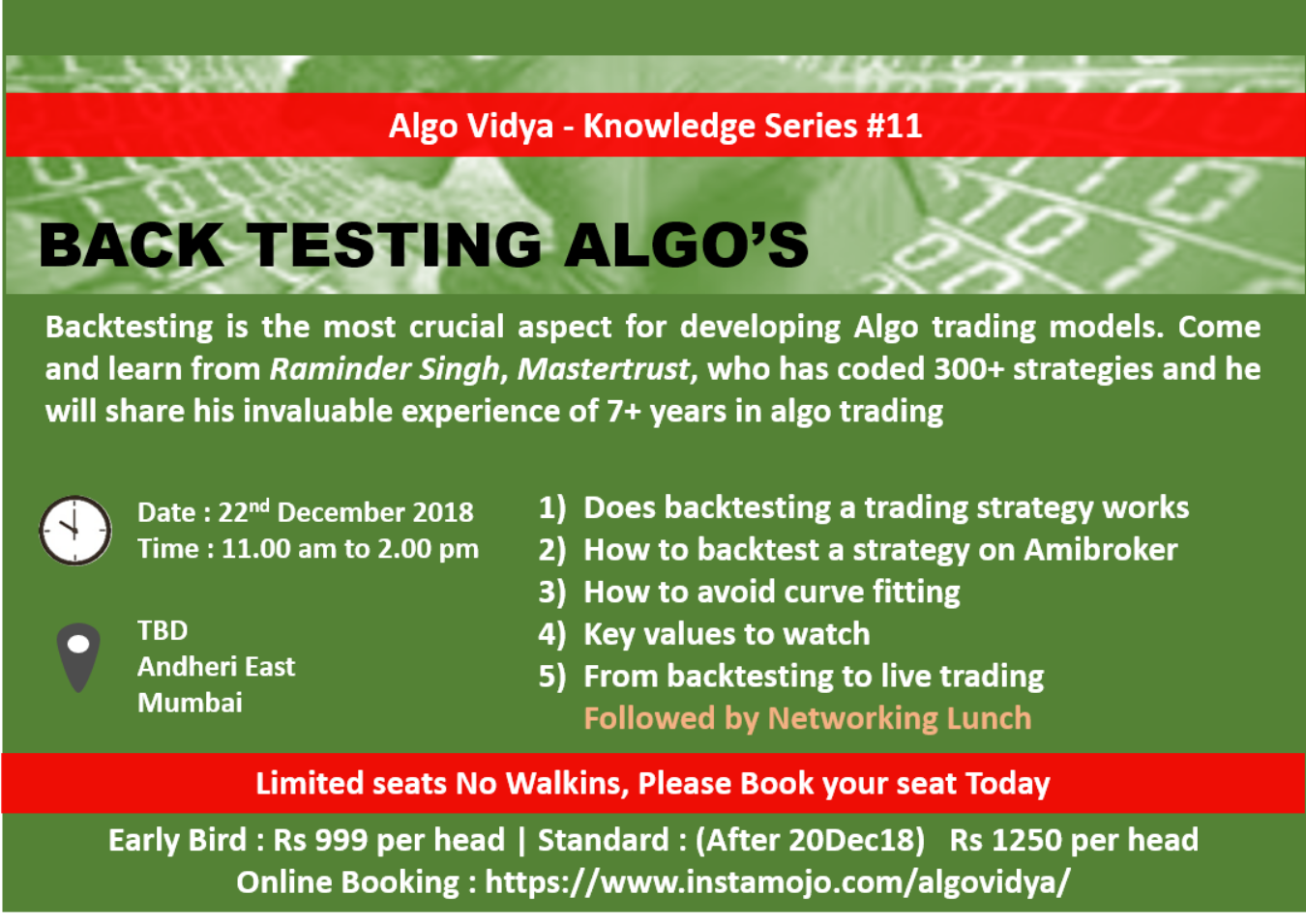 Back Testing Algo's Tickets by Raminder, 16 Dec, 2018, Andheri Event