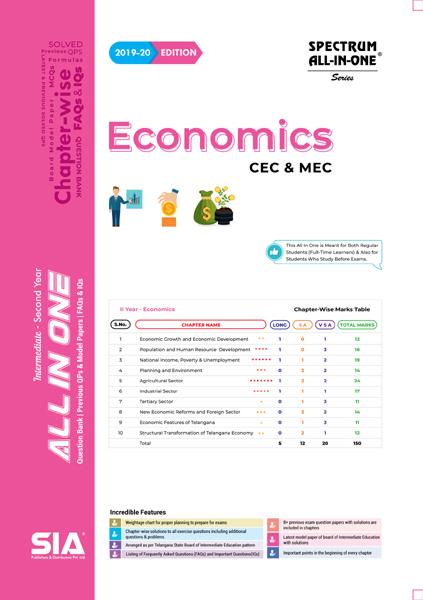 Economics (Second Year)