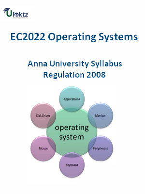 Operating Systems  Syllabus
