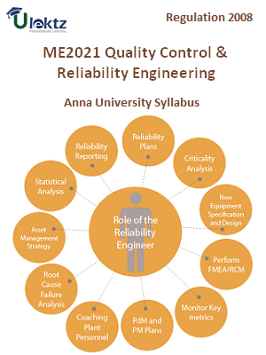Quality Control And Reliability Engineering - Syllabus