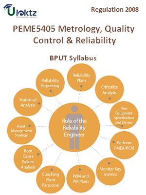 Metrology, Quality Control & Reliability - Syllabus