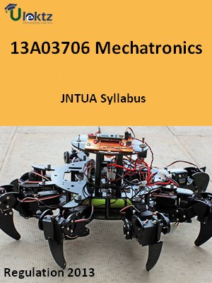 Composite Materials - Syllabus | ME2030 | uLektz Learning Solutions