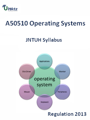 Operating Systems - Syllabus