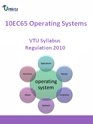 Operating Systems - Syllabus